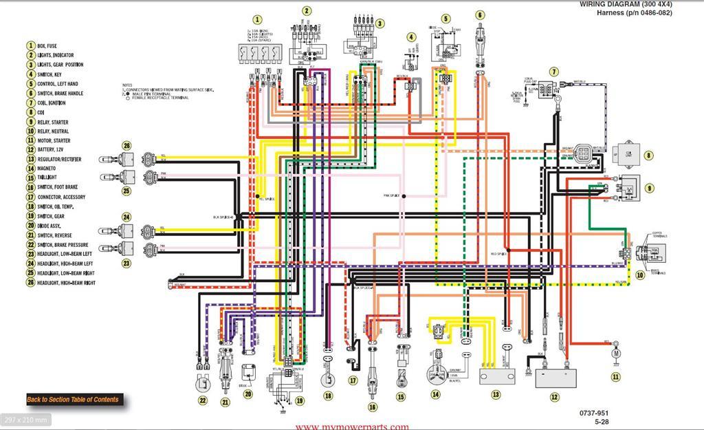 Schema elettrico ktm 125